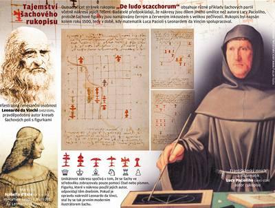 Da Vinci kreslil šachy