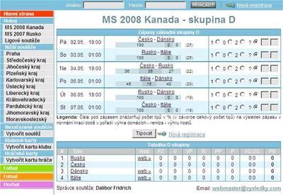 Tipovací soutěž MS 2008