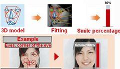 Jak široký máte úsměv? To budou zjišťovat japonské železnice
