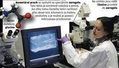 Na kometě byla nalezena aminokyselina. Látka nutná pro vznik života
