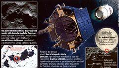 Měsíční krátery ukrývají vodu