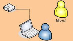 Telekonferencí se mohou účastnit i neslyšící
