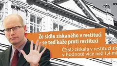 ODS: Lidový dům má ČSSD z restituce, církevní ale kritizuje