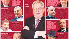 Když vyhraje volby Zeman, zvítězí lež, píší Němci
