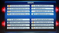 Bayern, Manchester City, CSKA. Plzeň má v Lize mistrů těžkou skupinu