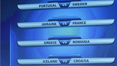 Los baráže MS: Portugalsko narazí na Švédsko, Francie na Ukrajinu