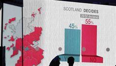 Evropská komise vítá rozhodnutí Skotů: Prospěli jste silné Evropě