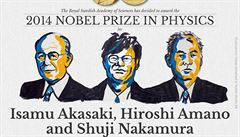 Nobelovu cenu za fyziku dostali vědci za 'ekologické modré světlo'