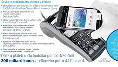 Češi si vyzkouší bezkontaktní placení mobilem. Je to bezpečnější, tvrdí banky
