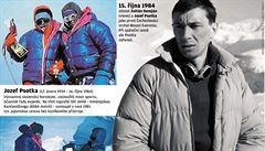 POHNUTÉ OSUDY: Z prvních dvou Čechoslováků na Everestu se dolů vrátil jen jeden