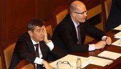 Obliba vlády se v lednu propadla. Kabinet poprvé kritizuje více než polovina Čechů