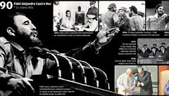 Nezdolaly ho atentáty, ani změny ve světě. Fidel Castro slaví 90. narozeniny