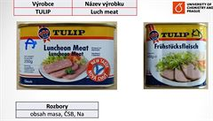 Němci mají více masa a lepší sladidla než Češi. Jak to vysvětlují výrobci?