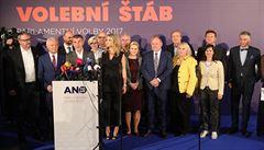 Členové hnutí ANO preferují vládní spolupráci s ČSSD a KSČM