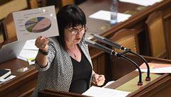 Hlasy komunistů pomohly vládě schválit ve sněmovně rozpočet na příští rok