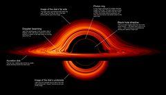 Jak bychom vnímali svět kolem černé díry? NASA vytvořila vizualizaci zdeformovaného prostoru
