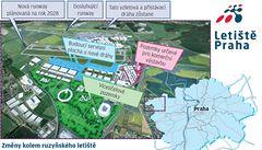 Začíná boj o pozemky na Ruzyni za několik miliard korun. Bydlení kolem letiště láká