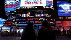 ON-LINE:  Volební den v USA je v plném proudu. Uznání porážky ze strany Bidena či Trumpa během noci zřejmě nepřijde