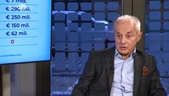 legalTV.cz: Vláda se ke Smartwings nechová fér, říká Šimáně. Selektivní podpora křiví trh, shodují se právníci