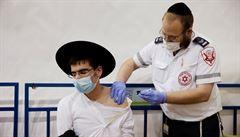 Izrael zaskočila covidová mutace. V dosud velmi úspěšné zemi vznikají nová ohniska infekce