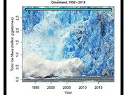 change-in-ice-mass-greenlan